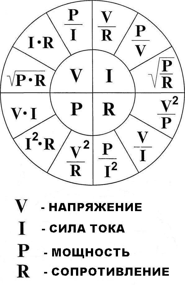 Электрическая мощность — Википедия