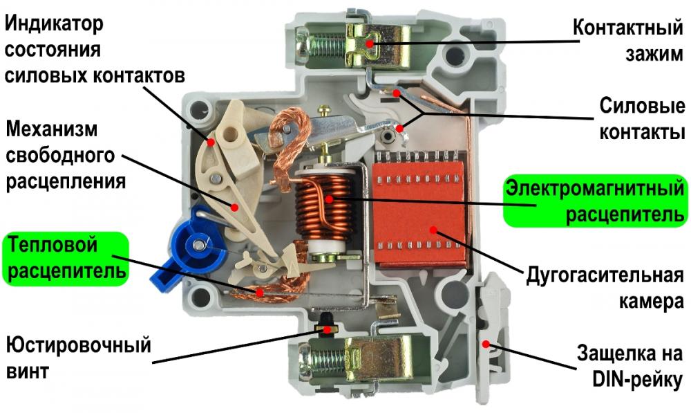 Подбор автомата по мощности