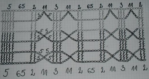вязаные шторы крючком схемы и описания