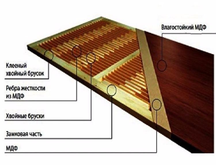 двери венге в интерьере (главный ключ)