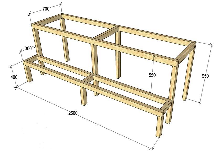 как правильно сделать полок в бане размеры