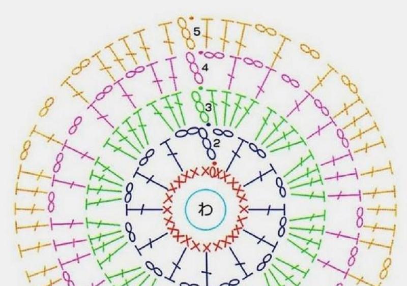 вязание прихваток крючком со схемами и описанием