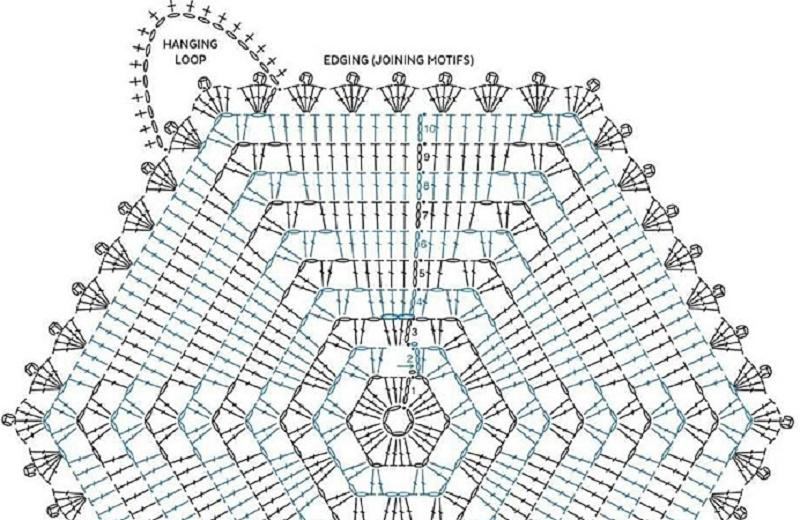прихватки крючком схемы с описанием (главный ключ)