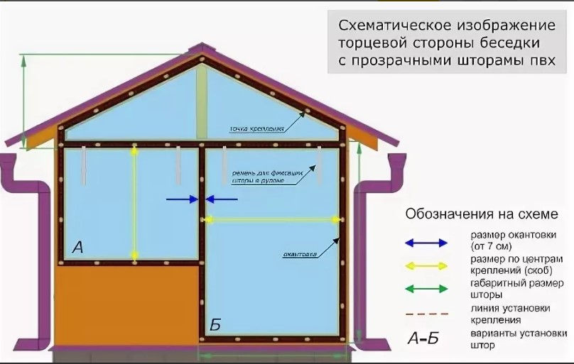 шторы для веранды и террасы