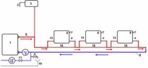Схема отопления Ленинградка: плюсы и минусы, как работает, отзывы