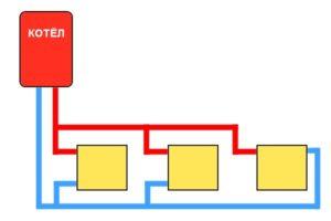 Установка биметаллических радиаторов: монтаж своими руками, как подключить