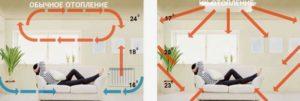 Инфракрасный обогреватель или масляный: какой лучше, как сделать выбор
