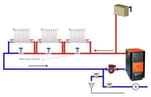 Водяное отопление в гараже: с электрокотлом или печкой