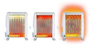 Масляный обогреватель или электрический конвектор: что лучше, как сделать выбор