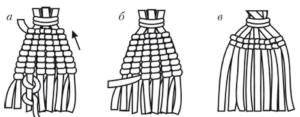 Кашпо в стиле макраме для цветов своими руками: схемы и мастер-классы
