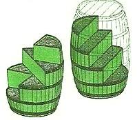 Клумбы из бочек своими руками: фото, как сделать из металлической, деревянной, пластиковой бочки