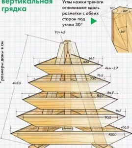 Треугольный цветник: как оформить своими руками, фото, схемы