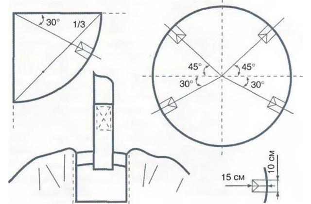 Как сделать гамак из обруча своими руками: мастер-класс, фото