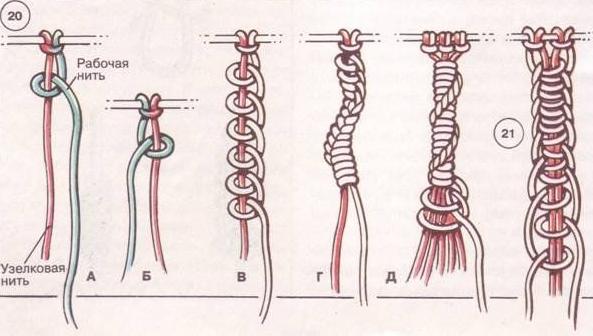 Как сплести гамак из веревки своими руками