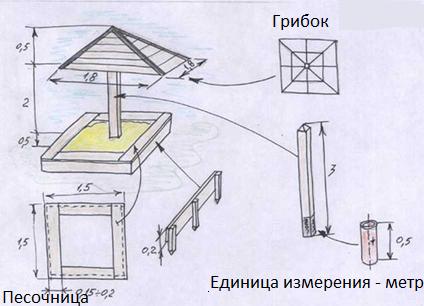 Как построить грибок для песочницы своими руками: чертежи, фото