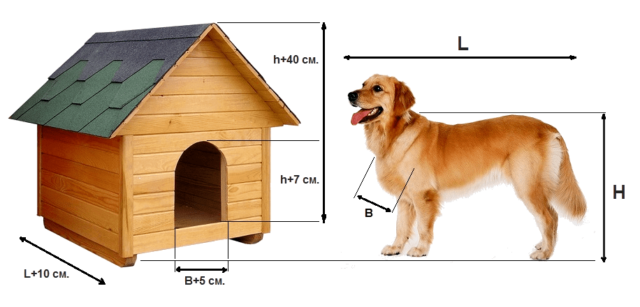 Как сделать собачью будку из поддонов своими руками
