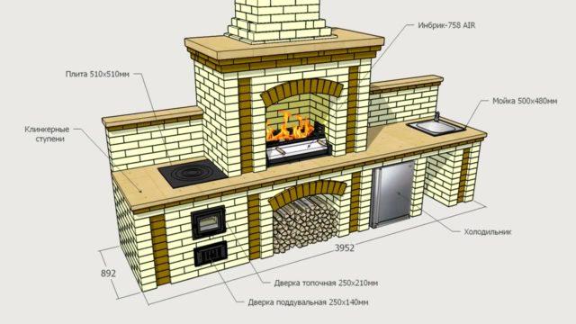 Проекты и порядовка барбекю с коптильней из кирпича
