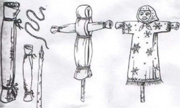 Как сделать чучело на Масленицу: пошаговое фото для начинающих, видео