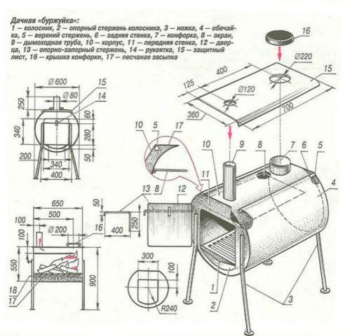 Как сделать мангал из бочки на 60, 100, 200 литров своими руками